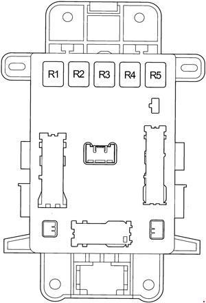 Cabin fuse box 2