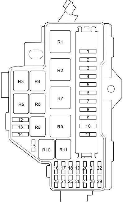Toyota HiAce Fuse Box Diagram (2013-2018) 2